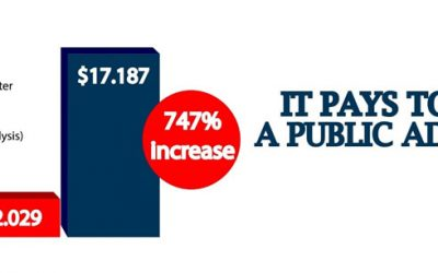It Pays To Hire A Public Adjuster